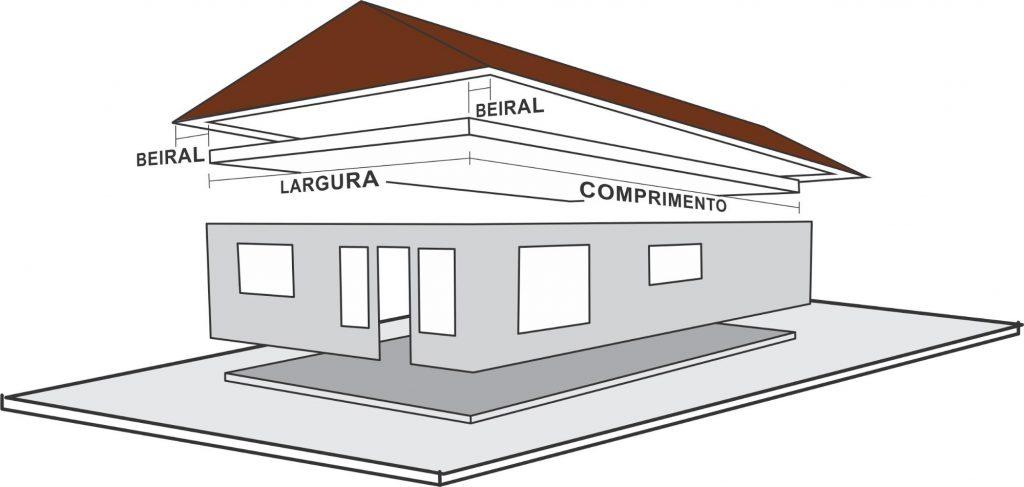 quantas telhas por m2?