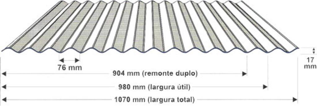 telha metálica ondulada