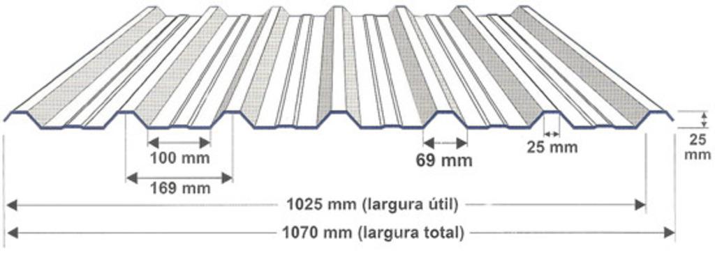 telha metálica trapezoidal 25/1025